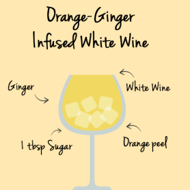 Orange-infused-wine